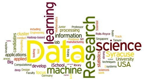 Interesting Data Science projects of 2015